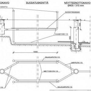 Suodatusjärjestelmä Sakosetti 2-1500